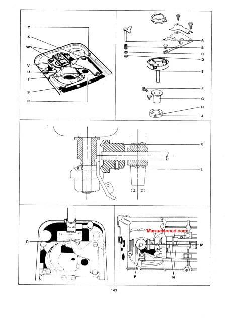 Singer 802 Sewing Machine Service Manual