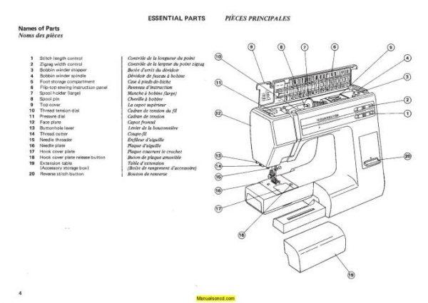 Janome MW 3018 Sewing Machine Instruction Manual