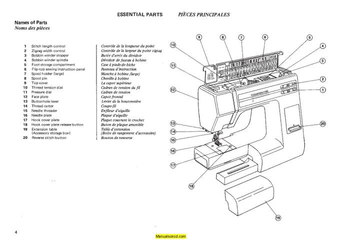 Janome MW 3018 Sewing Machine Instruction Manual