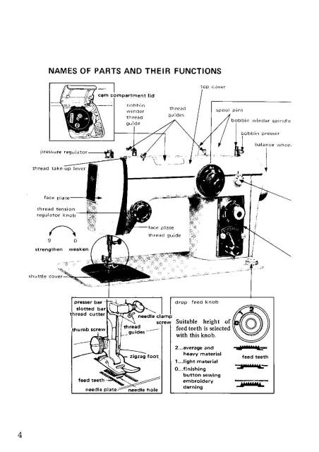 Janome New Home 801 Sewing Machine Instruction Manual
