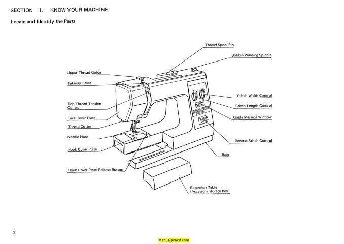 Janome My Style MS2536 Sewing Machine Instruction Manual