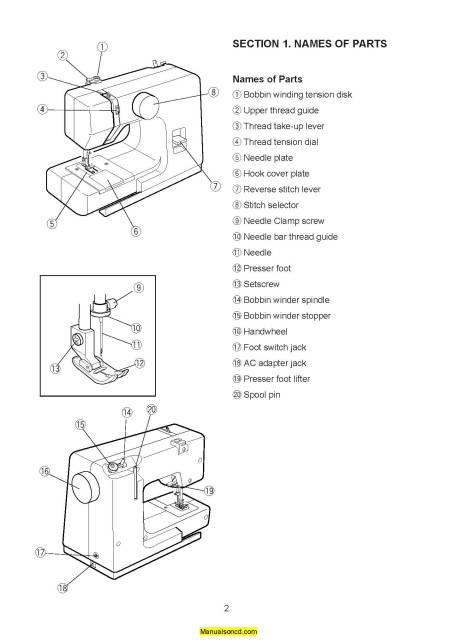 Janome New Home Sew Mini Sewing Machine Instruction Manual