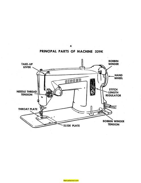 Singer 329K Style-Mate Sewing Machine Instruction Manual
