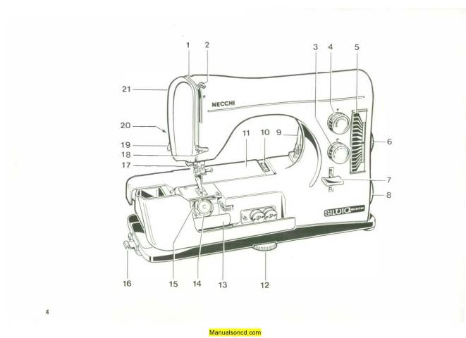 Necchi Silvia Multimatic 584-586 Sewing Machine