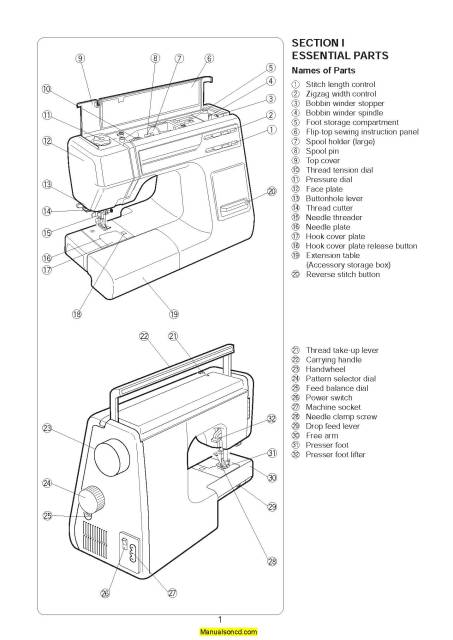 Janome HD-3000 Sewing Machine Instruction Manual