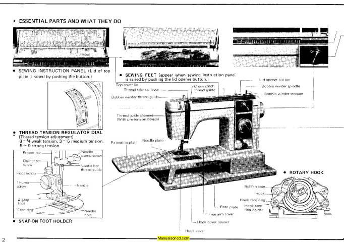 New Home XL-II Sewing Machine Instruction Manual