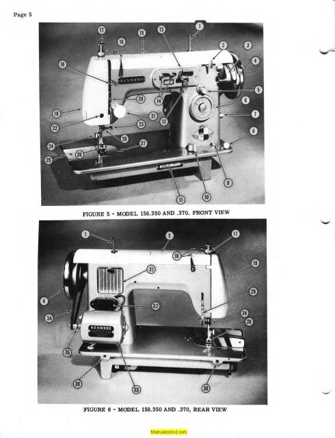 Parts Diagram And Parts List For Brother Sewingmachineparts