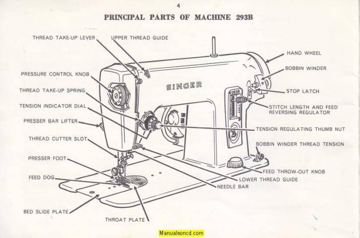 Singer 293B Sewing Machine Instruction Manual