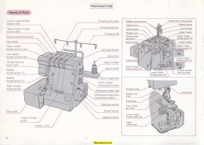 Janome 334D MyLock Sewing Machine Instruction Manual