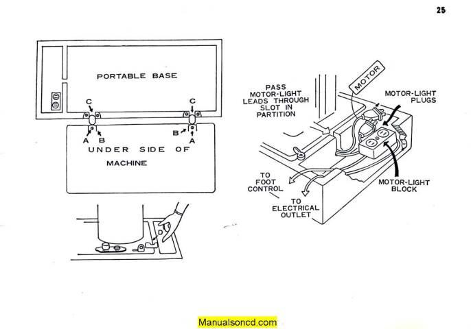 Elgin S-1145 Sewing Machine Instruction Manual