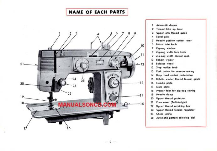 Deluxe Automatic ZigZag #5 Sewing Machine Instruction Manual