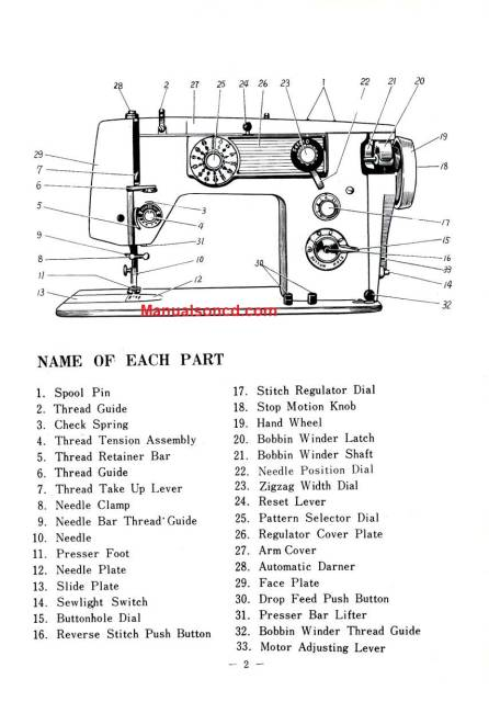 Deluxe SAM-3B-2 Sewing Machine Instruction Manual