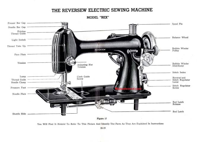 Reversew Model REX Electric Sewing Machine Instruction Manual