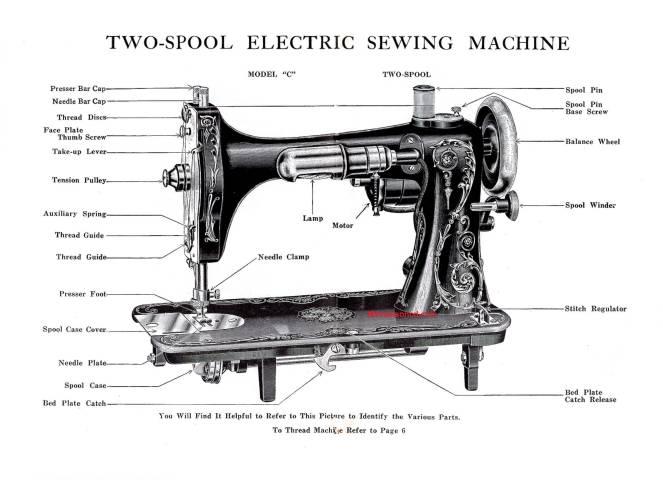 Eldredge Model C Two Spool Sewing Machine Instruction Manual