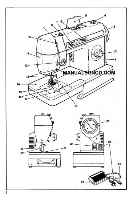 Singer 3314 Sewing Machine Instruction Manual