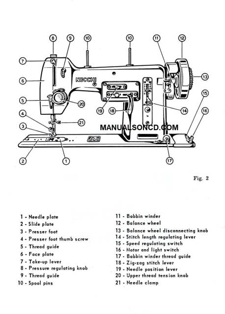 Necchi BU Nova BU Mira Sewing Machine Instruction Manual