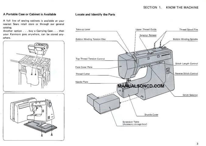 Kenmore 385.17622090 Sewing Machine Manual