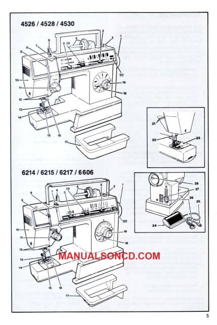 Singer 6214 6215 6217 6606 Merritt Instruction Manual