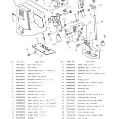 Elna Sewing Machine Parts Diagram Gm 4 Wire Alternator Wiring Janome 334 Service Manual