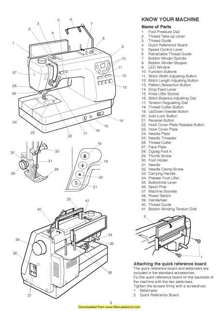 elna sewing machine parts diagram heart fill in diva drop bobbin instruction manual ace vacuum download your