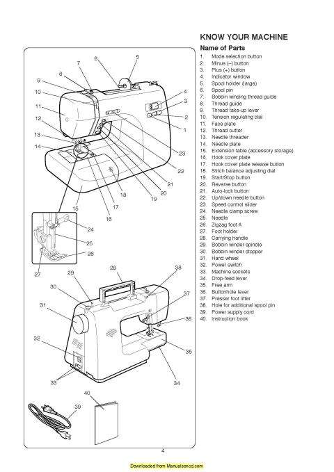 Necchi NE30 Sewing Machine Instruction Manual