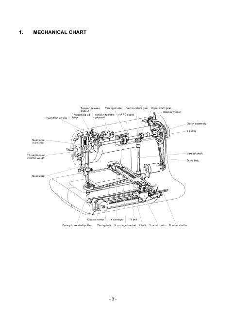 Brother PE-150 Embroidery Sewing Machine Service Manual