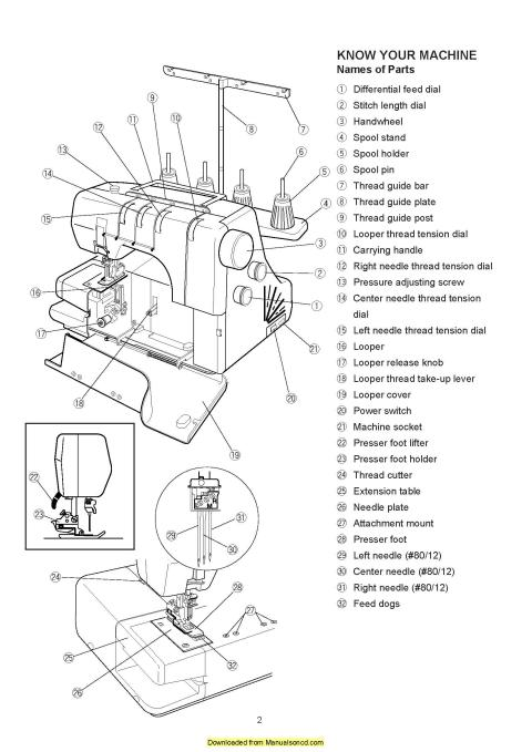Janome CP1000 Cover Pro Sewing Machine Instruction Manual