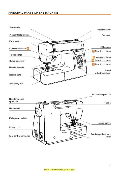 Viking Huskystar c10-c20 Sewing Machine Instruction Manual