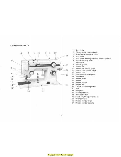 Riccar 608 Sewing Machine Instruction Manual
