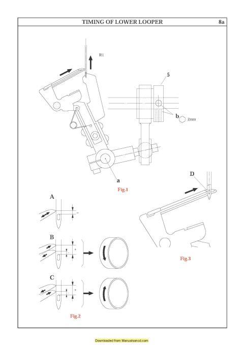 Elna 945 Pro Serger Sewing Machine Service Manual-Parts