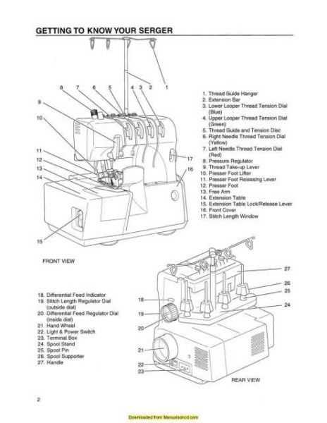 Riccar 564DE Serger Sewing Machine Instruction Manual
