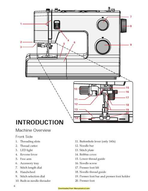 Pfaff 140s 160s Smarter Sewing Machine Instruction Manual