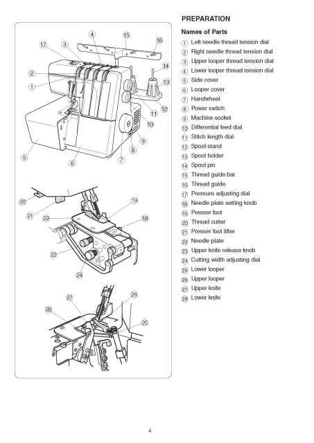 Elna 664 Overlock Sewing Machine Instruction Manual