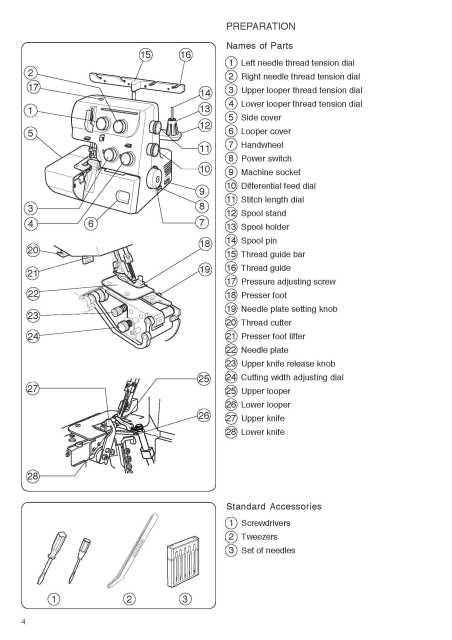 Elna 264 Overlock Sewing Machine Instruction Manual