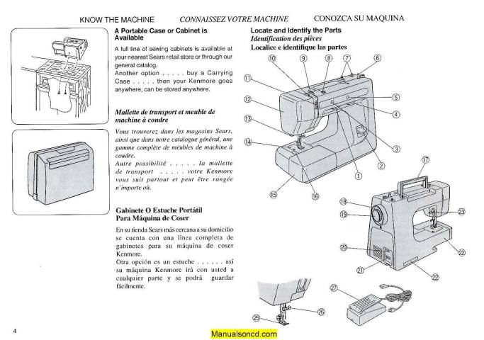 Kenmore 385.11608-385.12814 Sewing Machine Instruction Manual