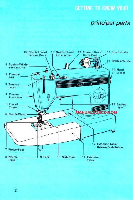 Dressmaker 300Z Sewing Machine Instruction Manual
