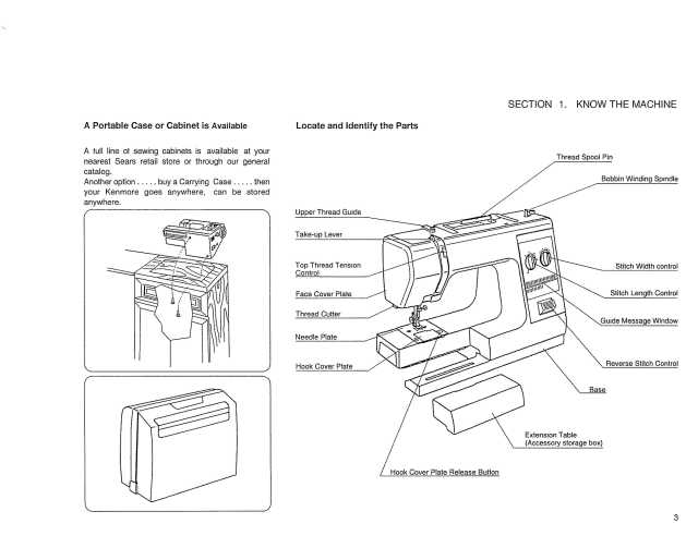 Kenmore 384.17526 Sewing Machine Instruction Manual