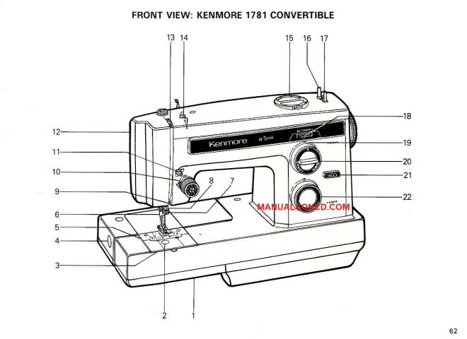 Kenmore 1781 Convertible Sewing Machine Instruction Manual