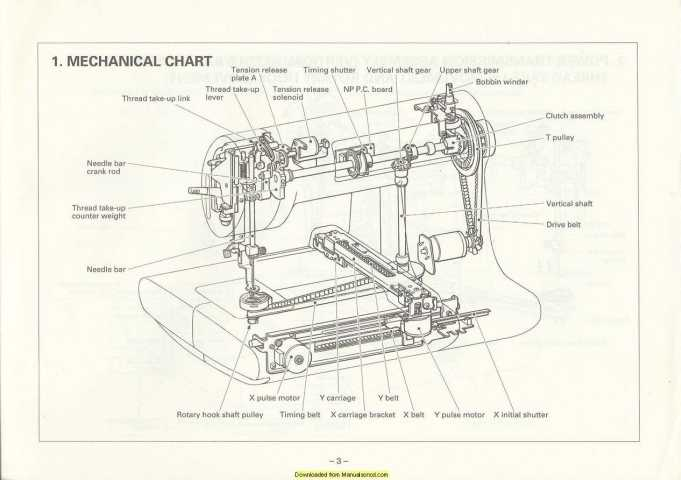 Brother PE-200 Embroidery Sewing Machine Service Manual