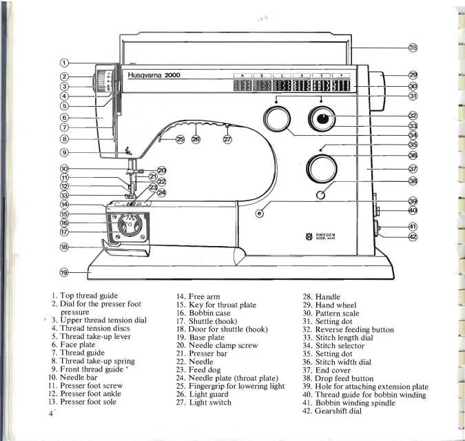Viking Husqvarna 6440 Sewing Machine Instruction Manual