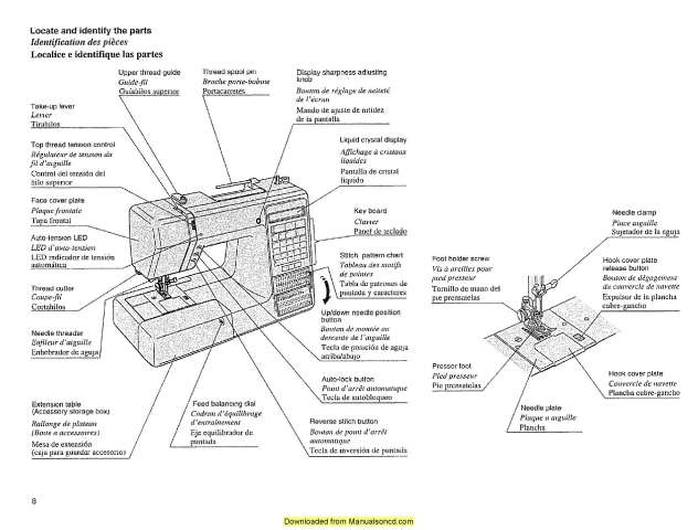 Kenmore 385.19153 Sewing Machine Instruction Manual