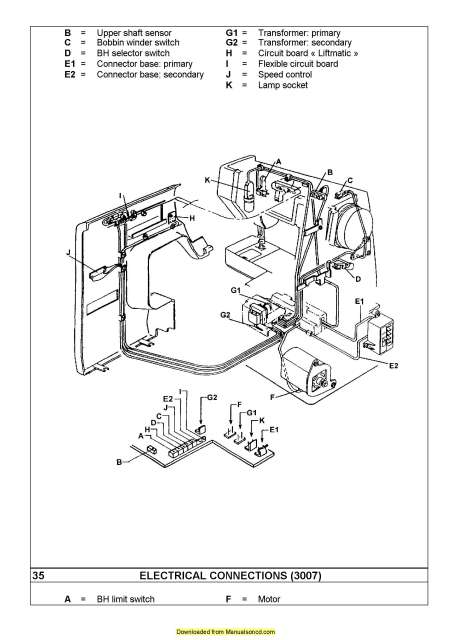 Elna 3002-3007 Sewing Machine Service-Adjusters Manual