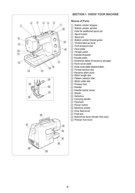 Elna 320-340 eXplore Sewing Machine Instruction Manual