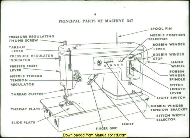 Singer 347 Sewing Machine Instruction Manual