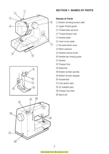 Elna Mini Opal Sewing Machine Instruction Manual
