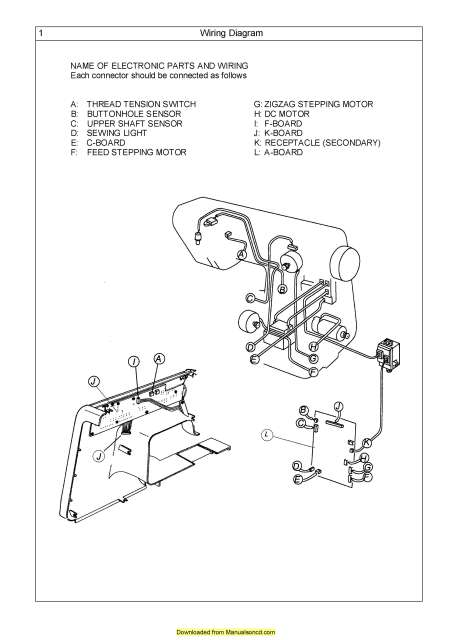 Elna 6005 Sewing Machine Service Manual Plus Parts