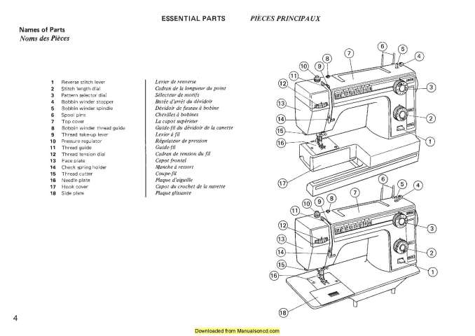 Janome 360-361 Sewing Machine Instruction Manual