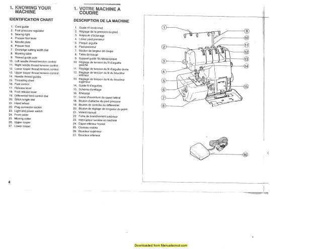 White 1934D Serger Sewing Machine Instruction Manual