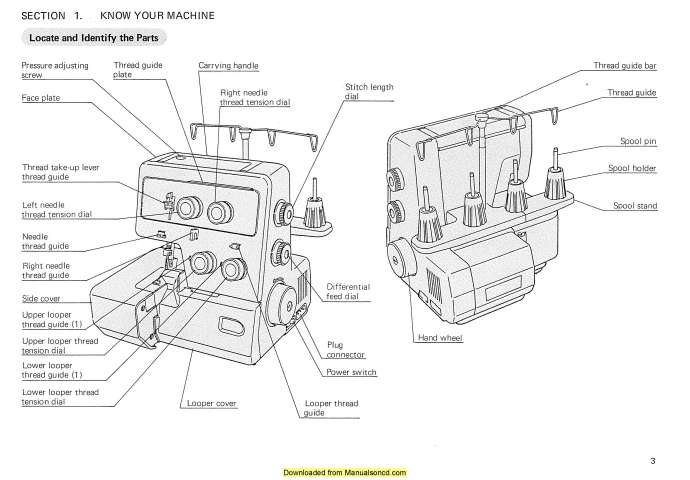 Janome 304D EZY_Lock Sewing Machine Instruction Manual