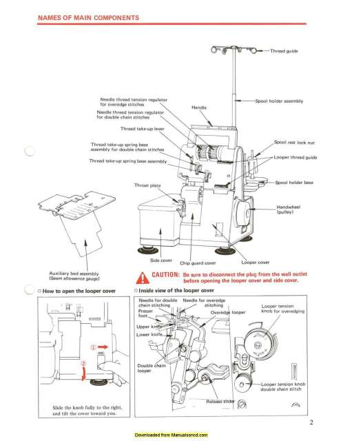 Juki MO-104N Overlock Sewing Machine Instruction Manual